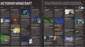 «Minecraft. Только факты»